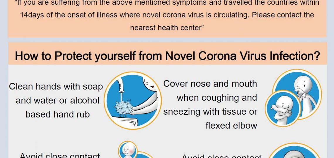 Coronavirus Update, Nepal Recent Situation of COVID -19, travel guide